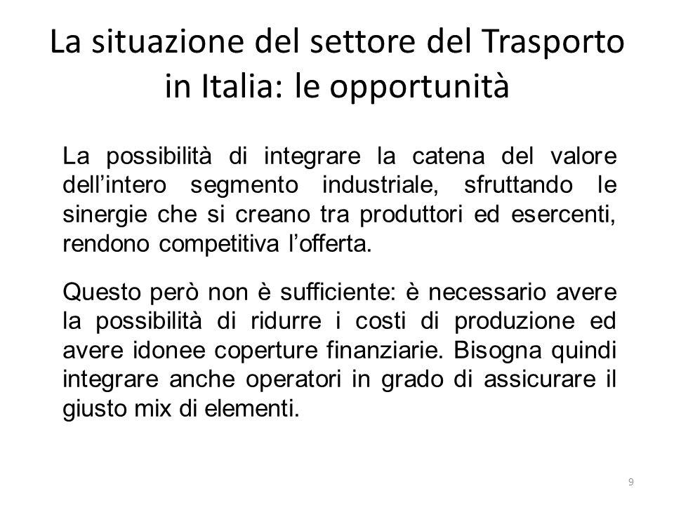 La situazione del settore del Trasporto in Italia: le opportunità