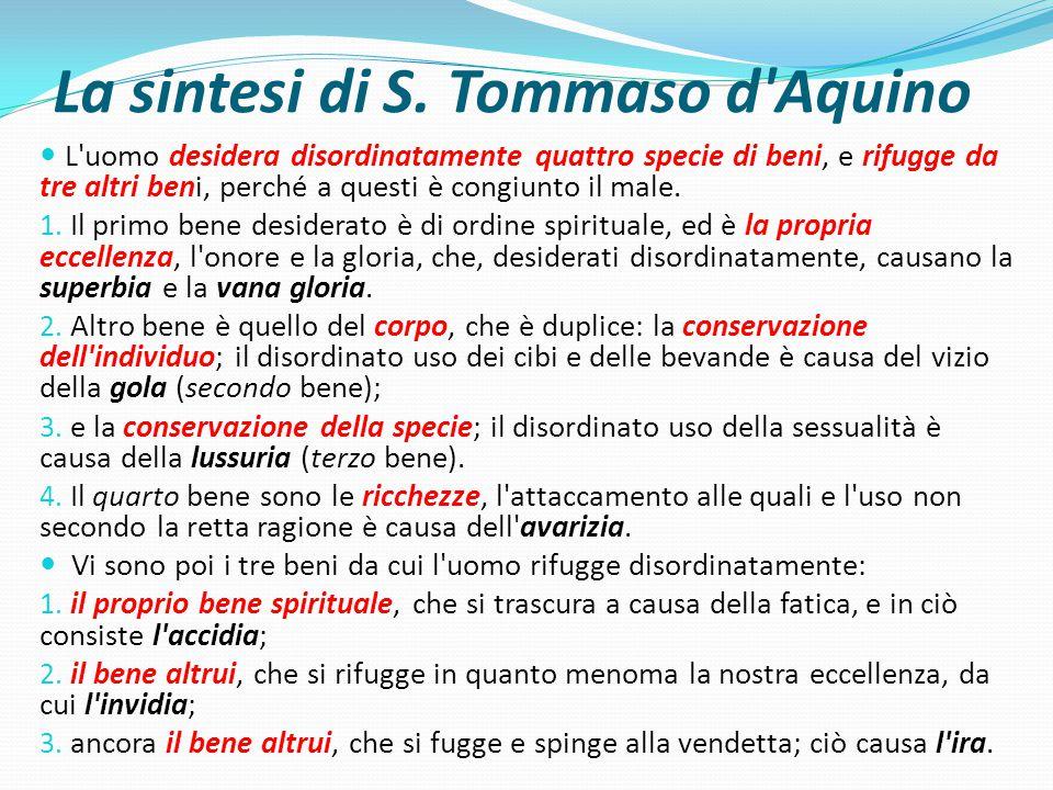 La sintesi di S. Tommaso d Aquino