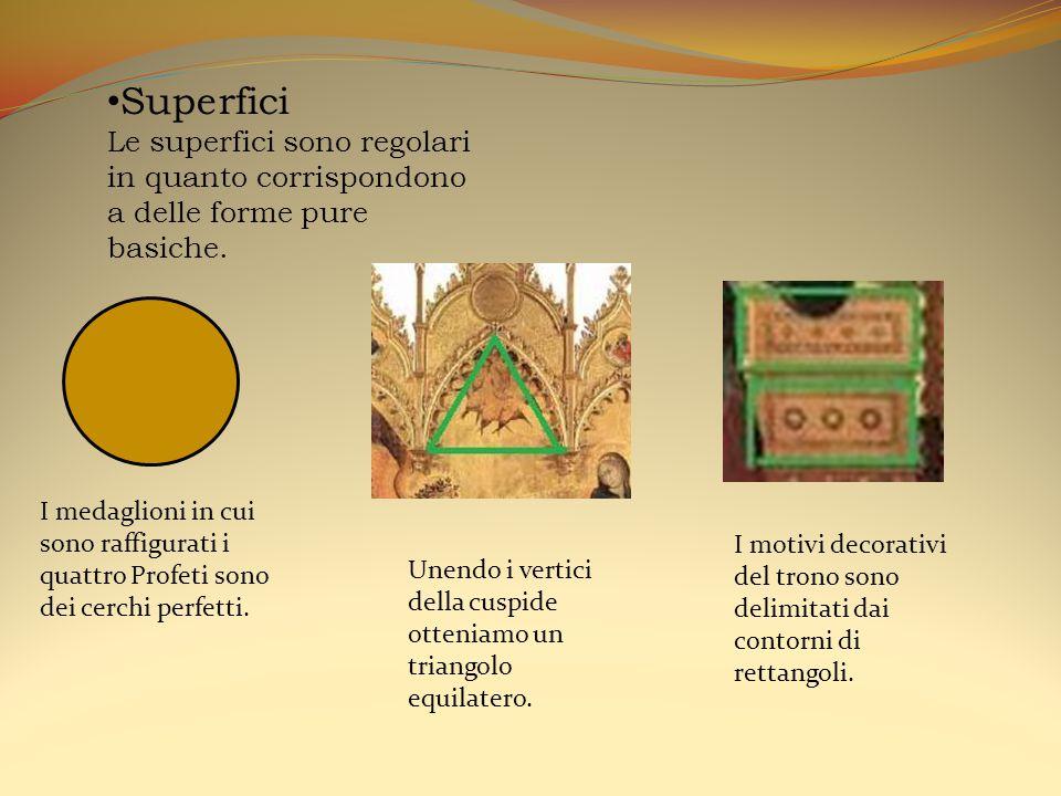 Superfici Le superfici sono regolari in quanto corrispondono a delle forme pure basiche.