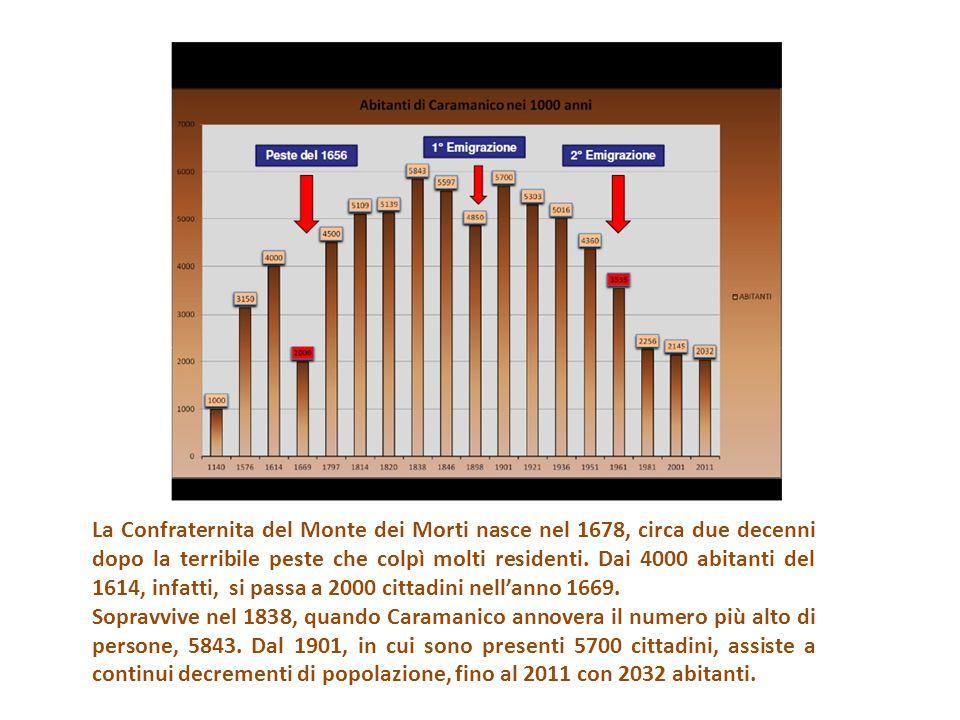 La Confraternita del Monte dei Morti nasce nel 1678, circa due decenni dopo la terribile peste che colpì molti residenti. Dai 4000 abitanti del 1614, infatti, si passa a 2000 cittadini nell'anno 1669.