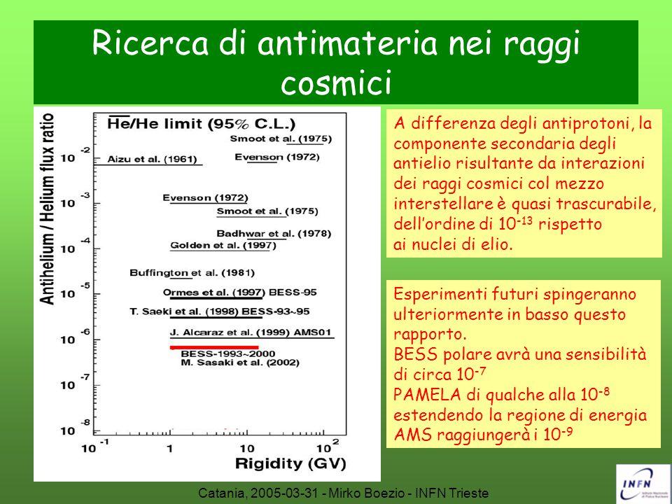 Ricerca di antimateria nei raggi cosmici