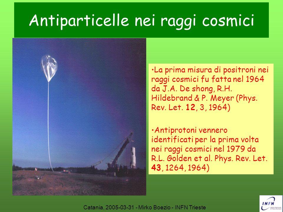 Antiparticelle nei raggi cosmici