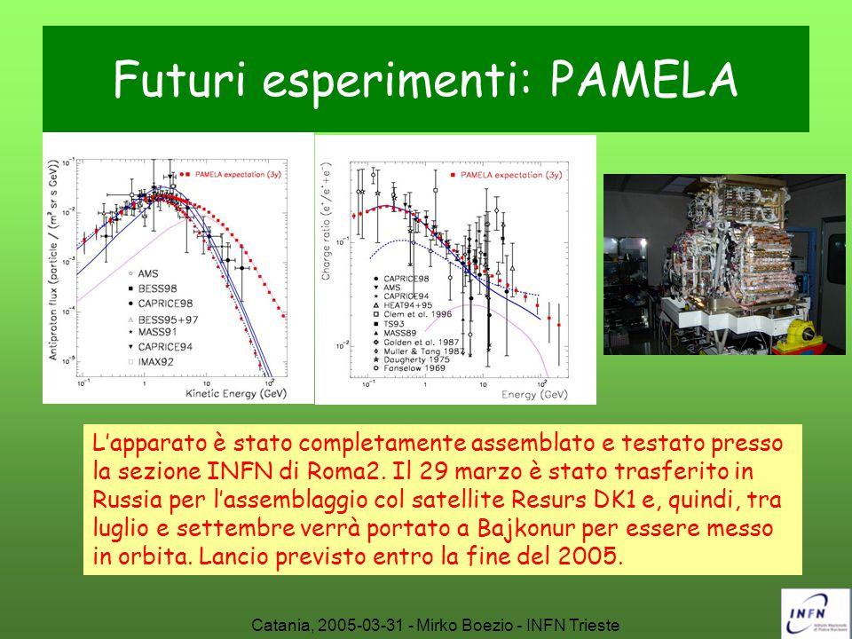 Futuri esperimenti: PAMELA