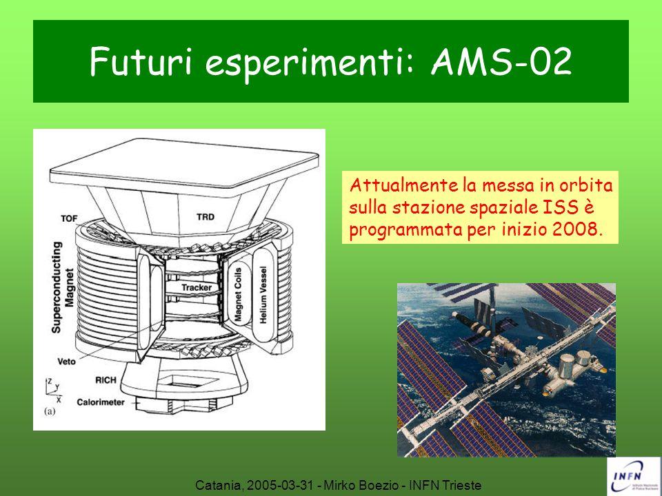 Futuri esperimenti: AMS-02