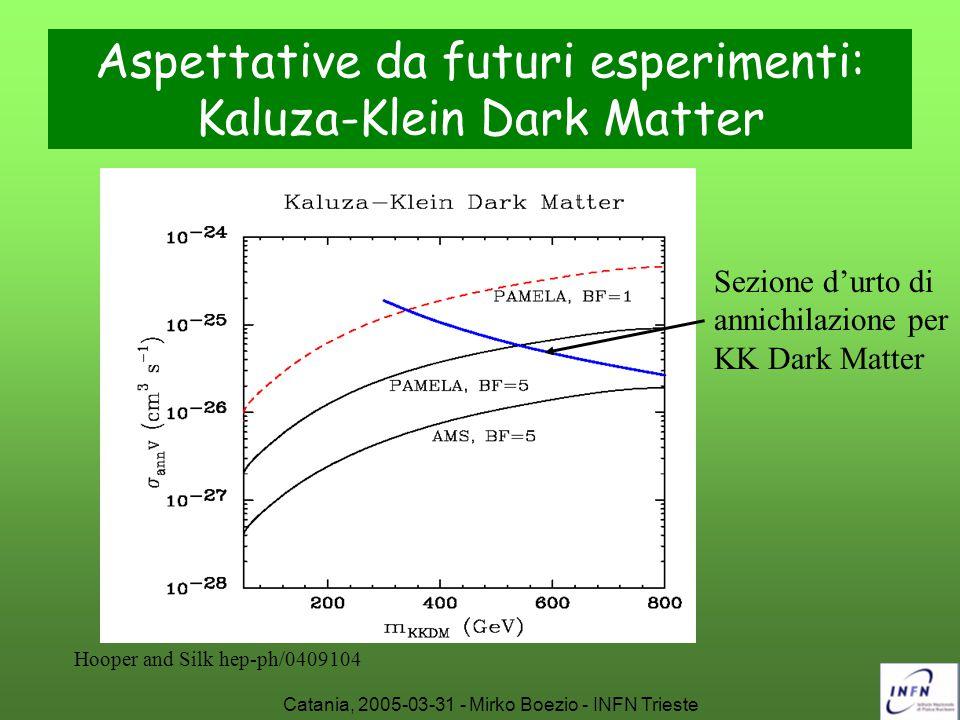 Aspettative da futuri esperimenti: Kaluza-Klein Dark Matter