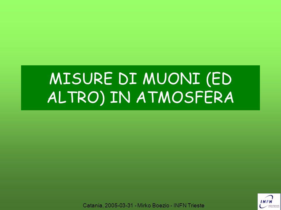 MISURE DI MUONI (ED ALTRO) IN ATMOSFERA