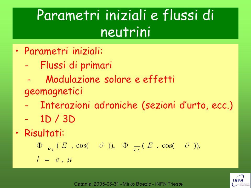 Parametri iniziali e flussi di neutrini