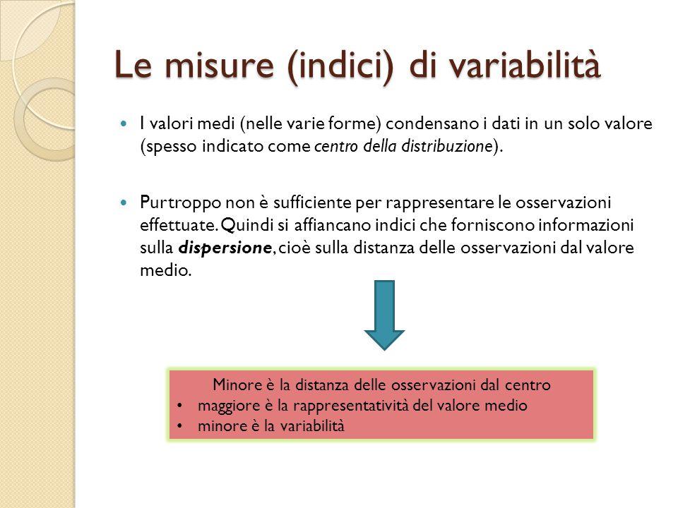 Le misure (indici) di variabilità