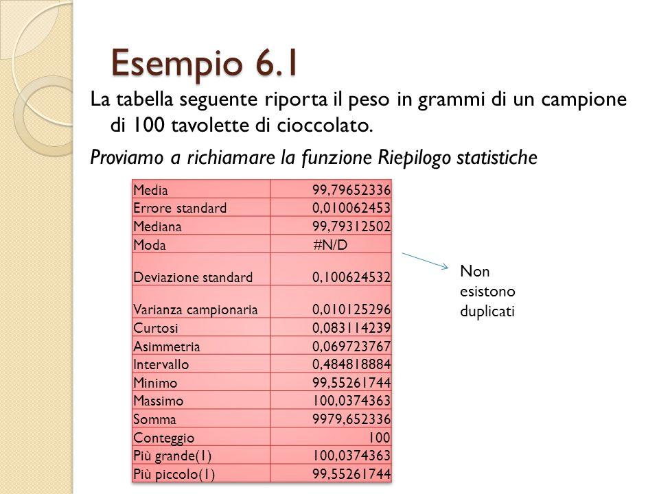 Esempio 6.1