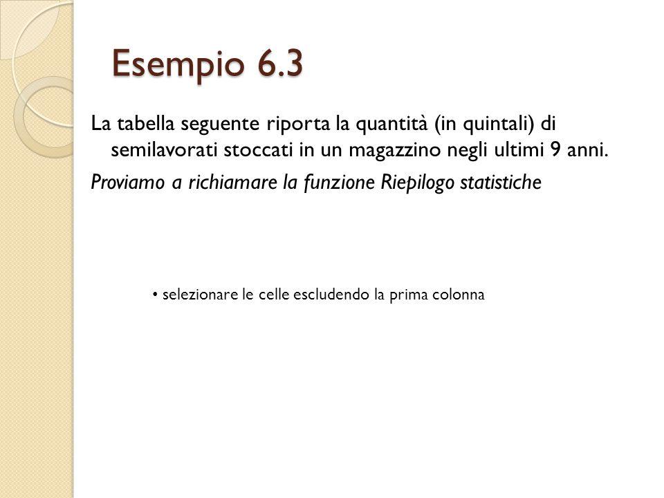 Esempio 6.3