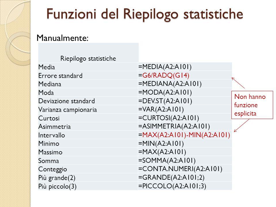 Funzioni del Riepilogo statistiche