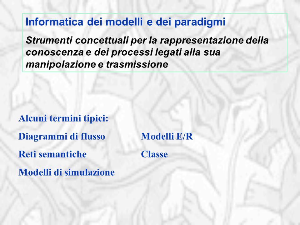 Informatica dei modelli e dei paradigmi