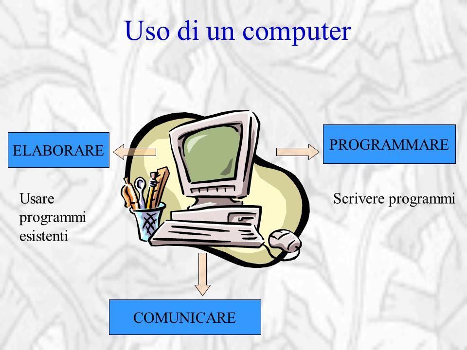 Uso di un computer PROGRAMMARE ELABORARE Usare programmi esistenti