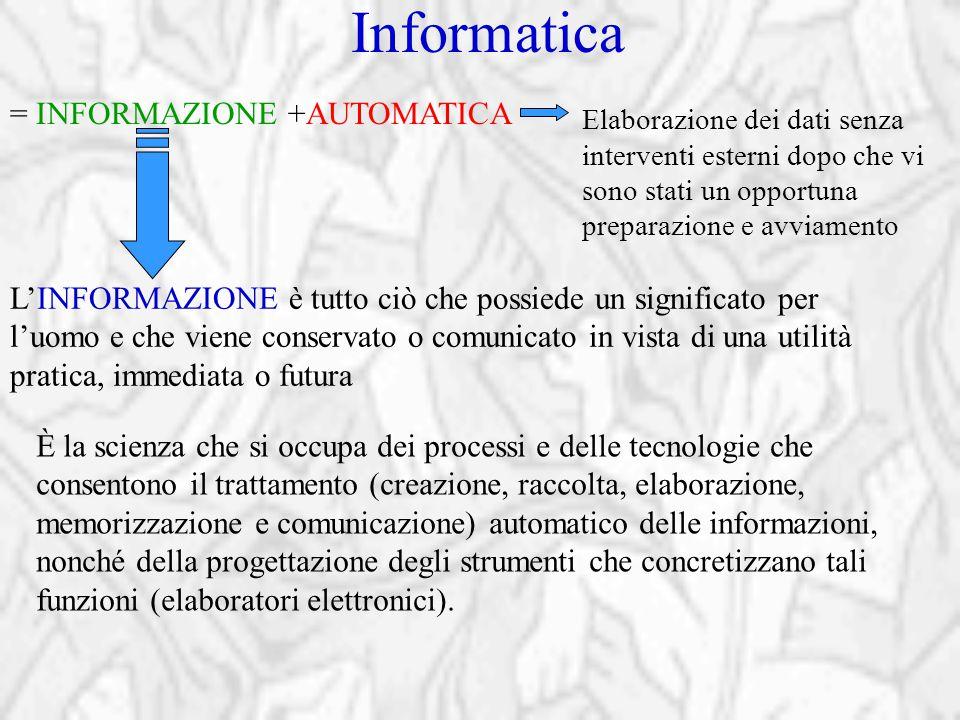 Informatica = INFORMAZIONE +AUTOMATICA