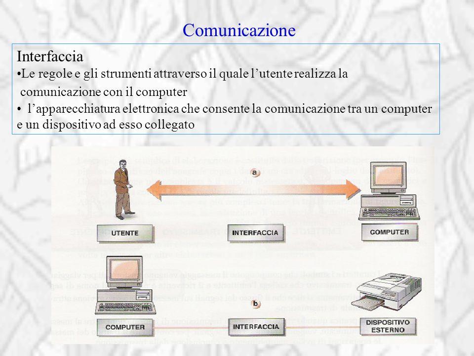 Comunicazione Interfaccia
