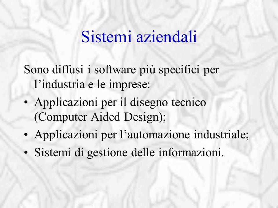 Sistemi aziendali Sono diffusi i software più specifici per l'industria e le imprese: Applicazioni per il disegno tecnico (Computer Aided Design);