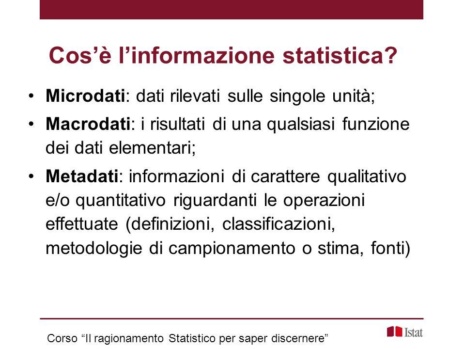 Cos'è l'informazione statistica