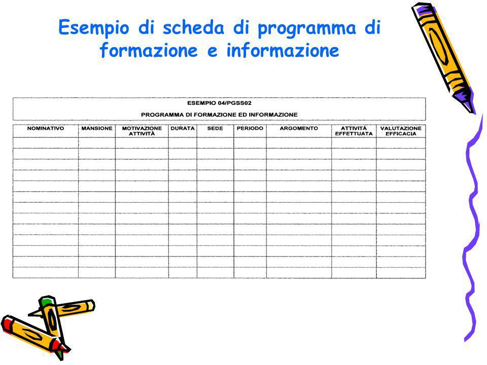 Esempio di scheda di programma di formazione e informazione