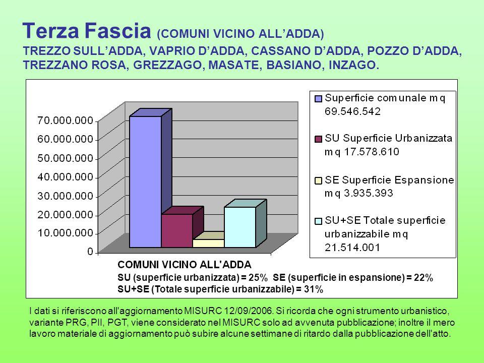 Terza Fascia (COMUNI VICINO ALL'ADDA) TREZZO SULL'ADDA, VAPRIO D'ADDA, CASSANO D'ADDA, POZZO D'ADDA, TREZZANO ROSA, GREZZAGO, MASATE, BASIANO, INZAGO.