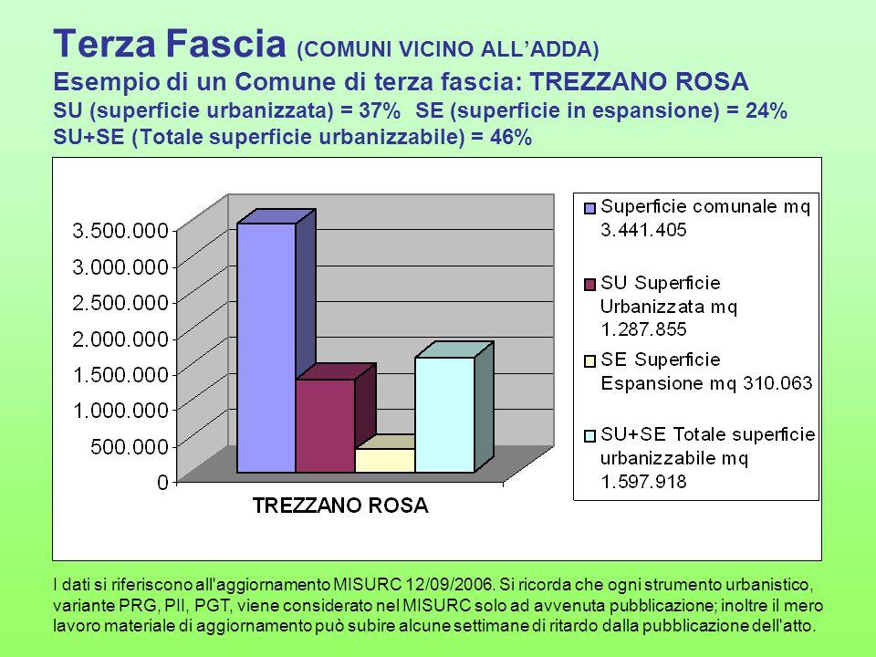 Terza Fascia (COMUNI VICINO ALL'ADDA) Esempio di un Comune di terza fascia: TREZZANO ROSA SU (superficie urbanizzata) = 37% SE (superficie in espansione) = 24% SU+SE (Totale superficie urbanizzabile) = 46%
