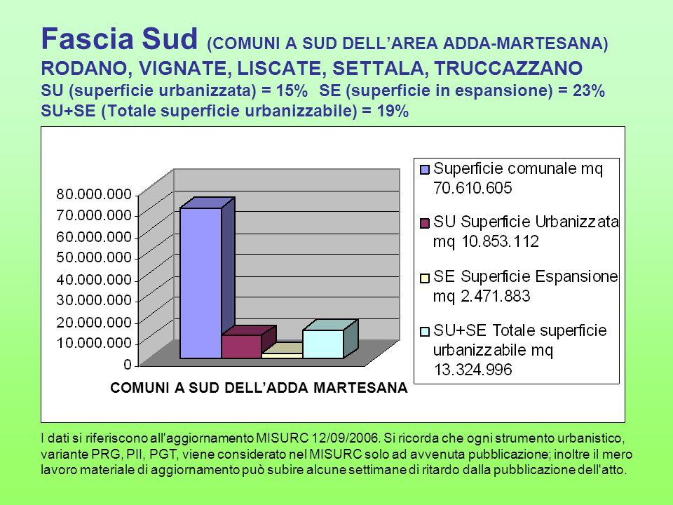 Fascia Sud (COMUNI A SUD DELL'AREA ADDA-MARTESANA) RODANO, VIGNATE, LISCATE, SETTALA, TRUCCAZZANO SU (superficie urbanizzata) = 15% SE (superficie in espansione) = 23% SU+SE (Totale superficie urbanizzabile) = 19%