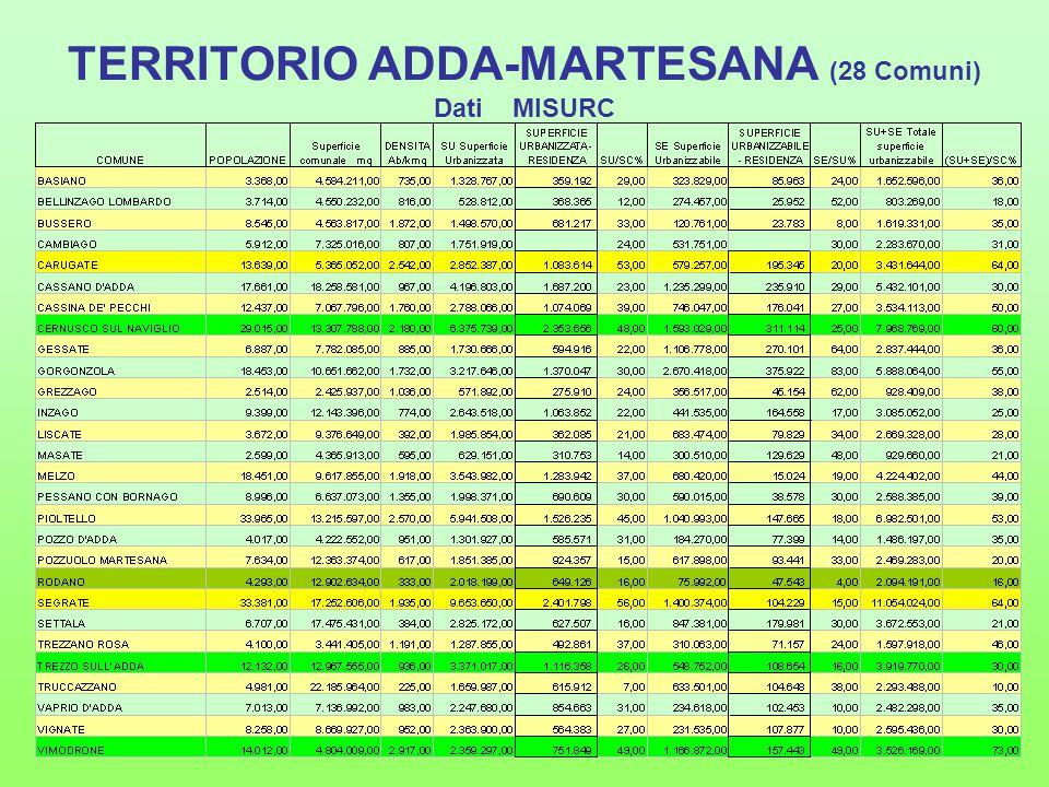 TERRITORIO ADDA-MARTESANA (28 Comuni) Dati MISURC