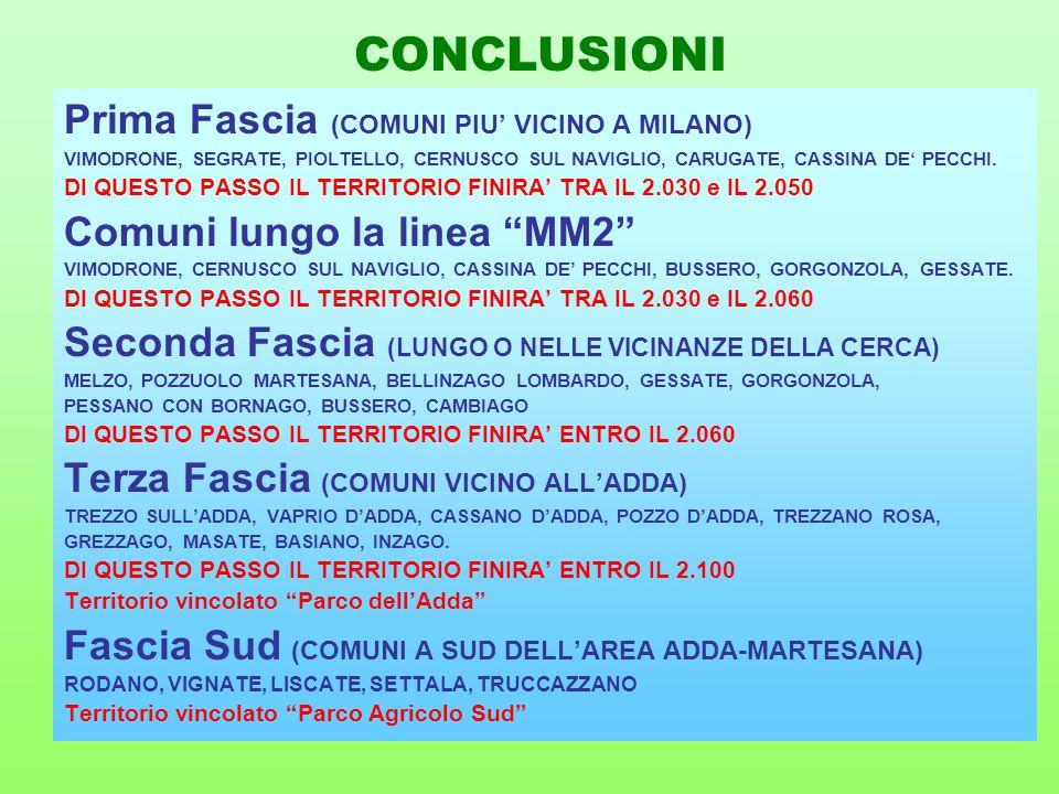 CONCLUSIONI Prima Fascia (COMUNI PIU' VICINO A MILANO)