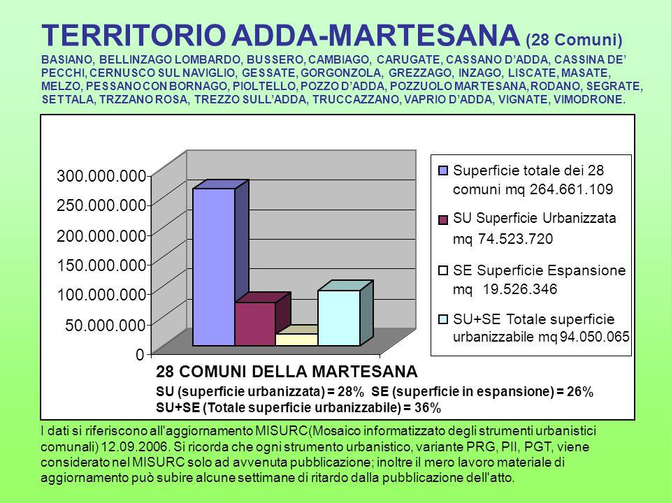 TERRITORIO ADDA-MARTESANA (28 Comuni)