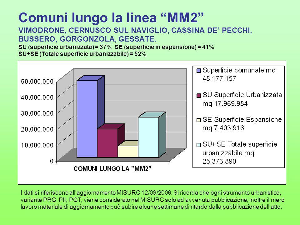 Comuni lungo la linea MM2 VIMODRONE, CERNUSCO SUL NAVIGLIO, CASSINA DE' PECCHI, BUSSERO, GORGONZOLA, GESSATE. SU (superficie urbanizzata) = 37% SE (superficie in espansione) = 41% SU+SE (Totale superficie urbanizzabile) = 52%