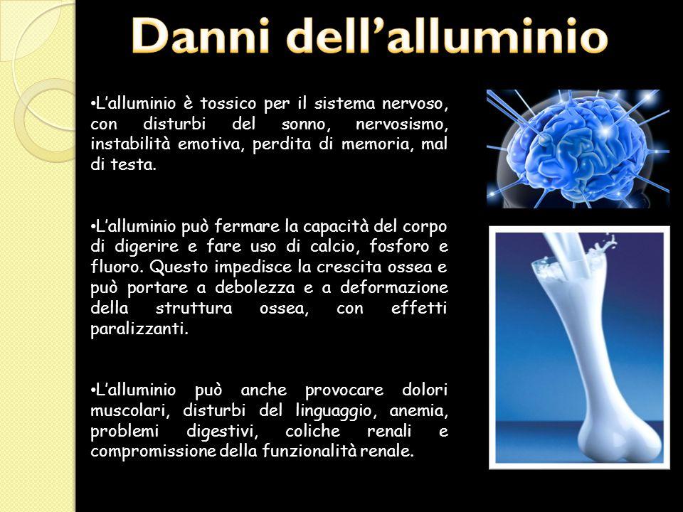 Danni dell'alluminio