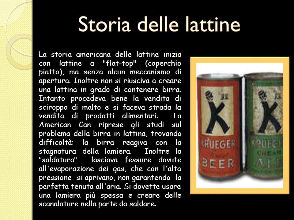 Storia delle lattine