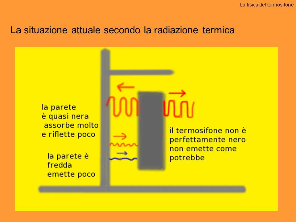 La situazione attuale secondo la radiazione termica