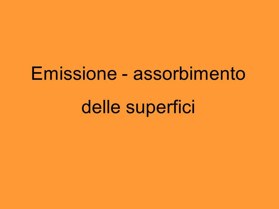 Emissione - assorbimento