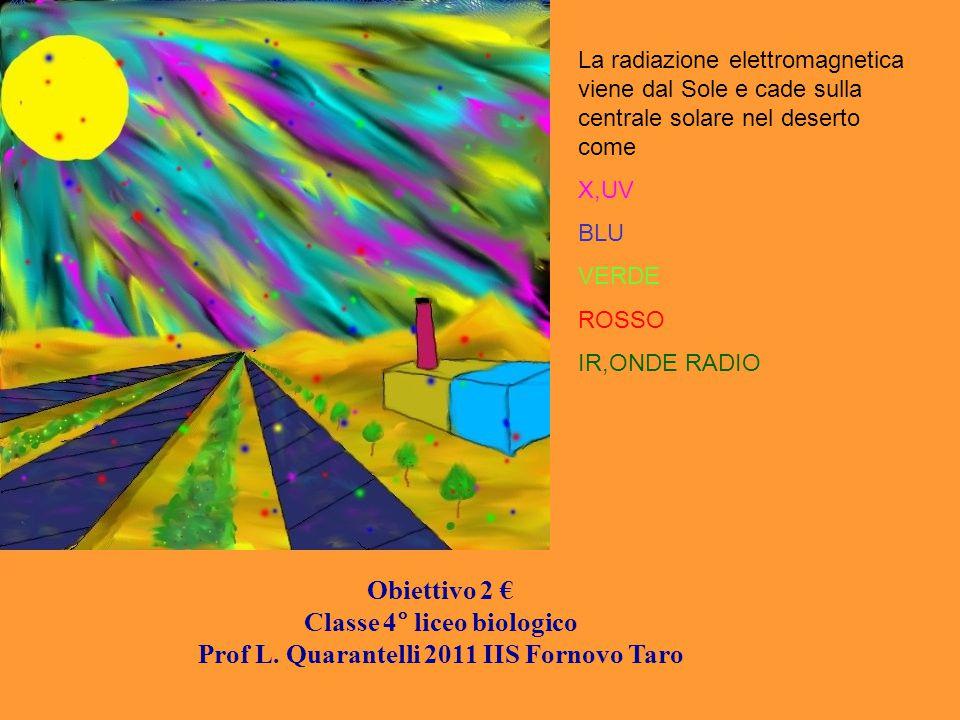 Classe 4° liceo biologico Prof L. Quarantelli 2011 IIS Fornovo Taro