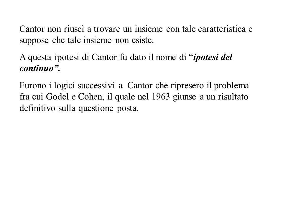 Cantor non riuscì a trovare un insieme con tale caratteristica e suppose che tale insieme non esiste.