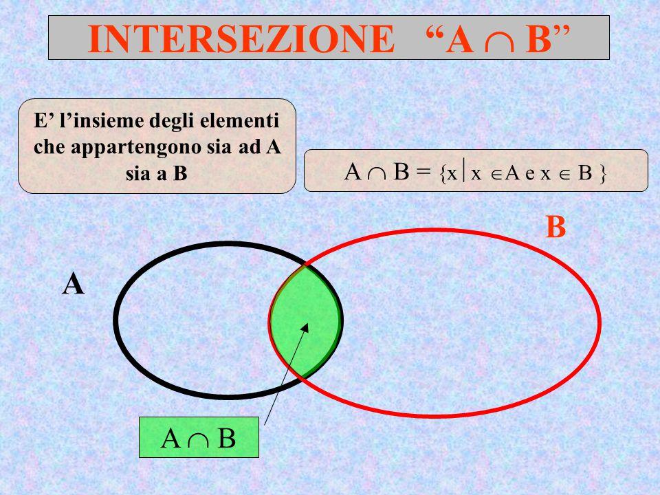 E' l'insieme degli elementi che appartengono sia ad A sia a B
