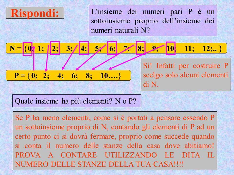 L'insieme dei numeri pari P è un sottoinsieme proprio dell'insieme dei numeri naturali N