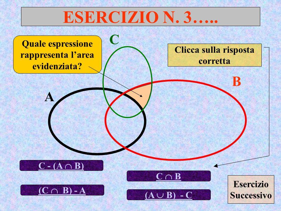ESERCIZIO N. 3….. C. Quale espressione rappresenta l'area evidenziata Clicca sulla risposta corretta.