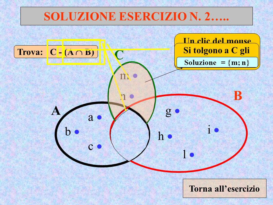 SOLUZIONE ESERCIZIO N. 2…..