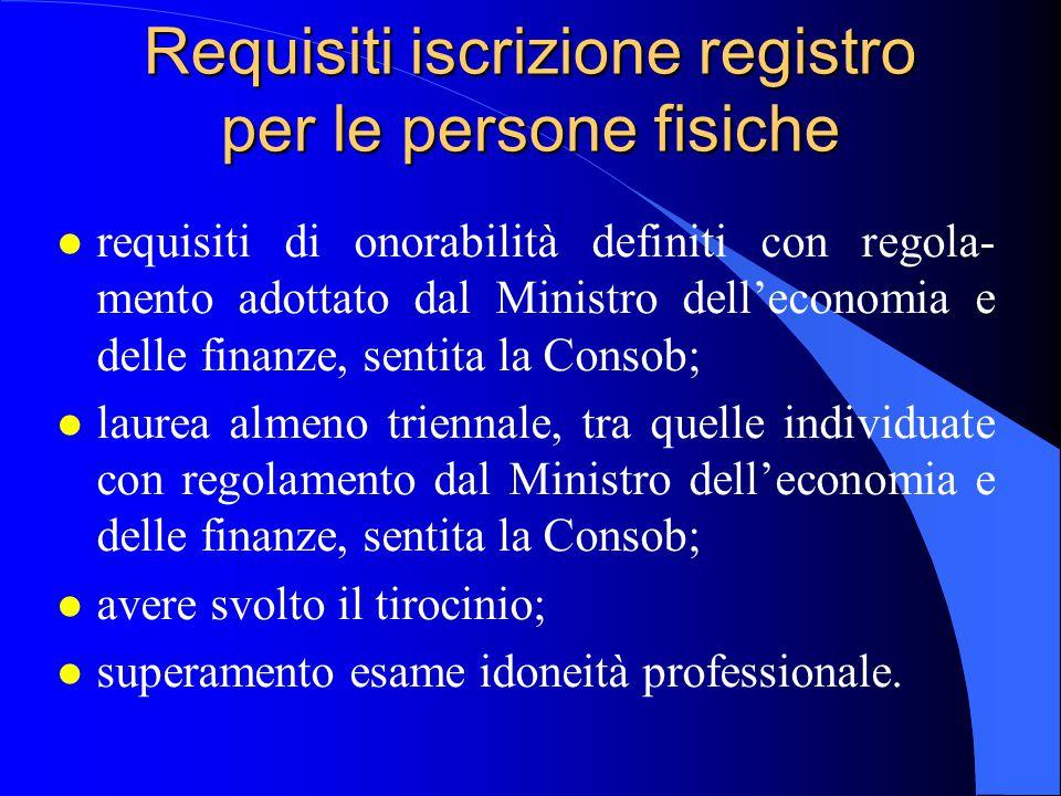 Requisiti iscrizione registro per le persone fisiche