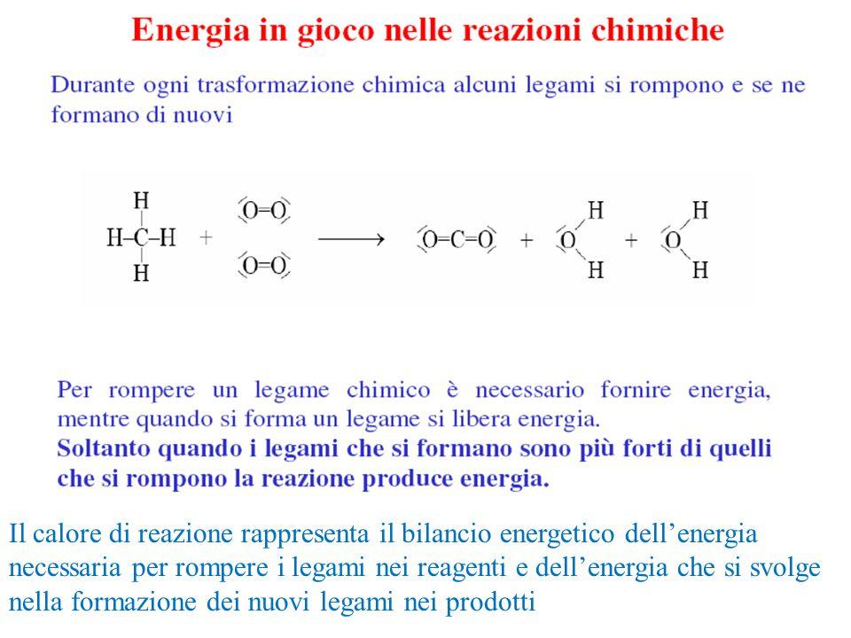 Il calore di reazione rappresenta il bilancio energetico dell'energia necessaria per rompere i legami nei reagenti e dell'energia che si svolge nella formazione dei nuovi legami nei prodotti
