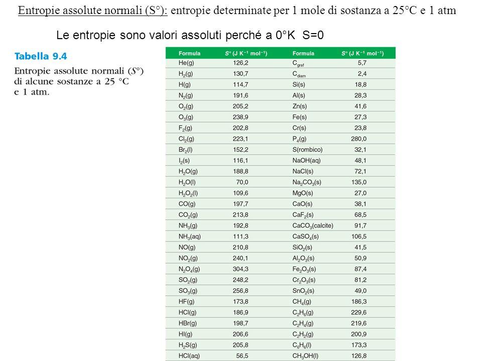 Entropie assolute normali (S°): entropie determinate per 1 mole di sostanza a 25°C e 1 atm