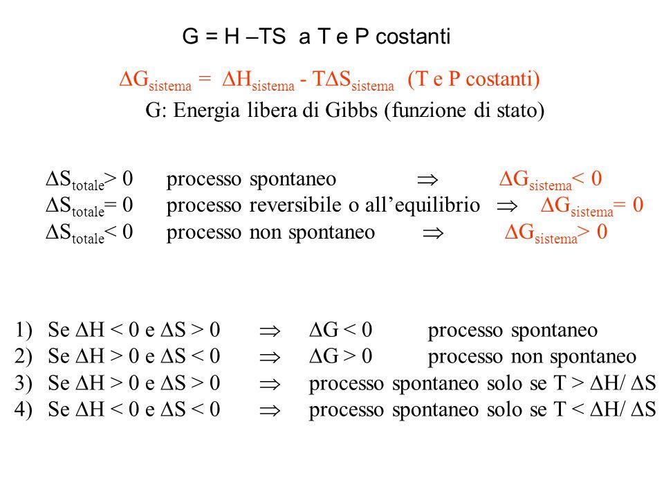 G = H –TS a T e P costanti Gsistema = Hsistema - TSsistema (T e P costanti) G: Energia libera di Gibbs (funzione di stato)