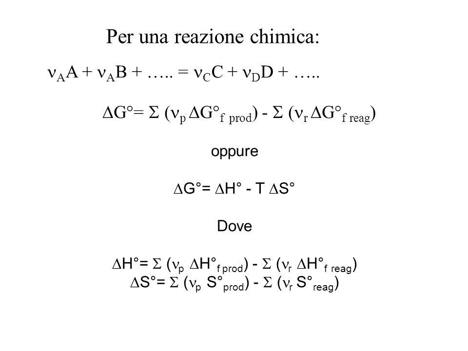 Per una reazione chimica:
