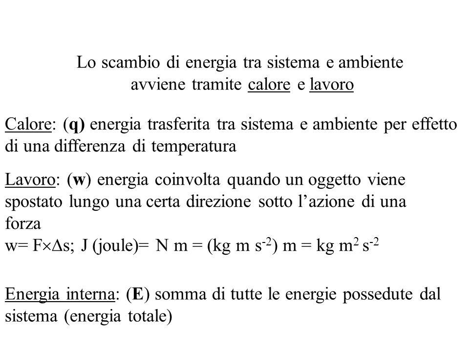 Lo scambio di energia tra sistema e ambiente