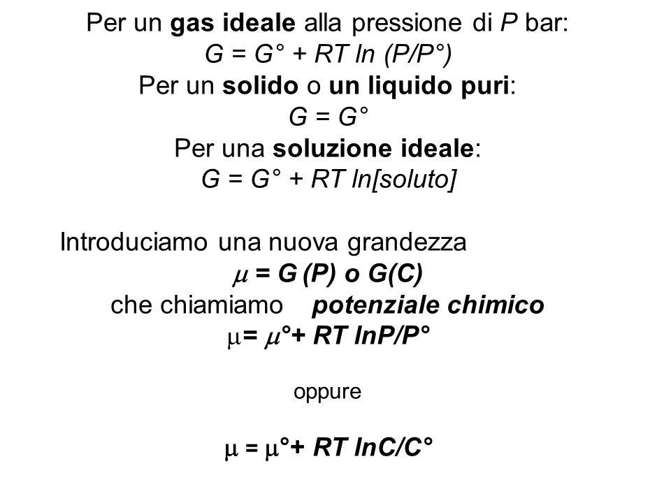 Per un gas ideale alla pressione di P bar: G = G° + RT ln (P/P°)