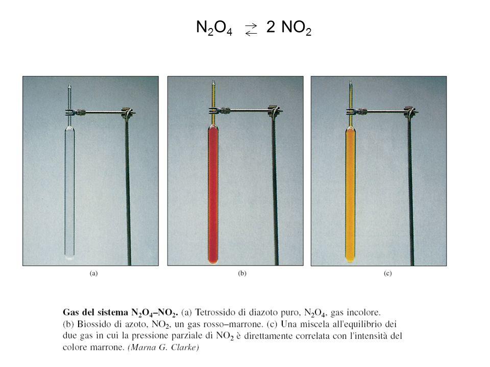 N2O4 2 NO2 Gas del sistema