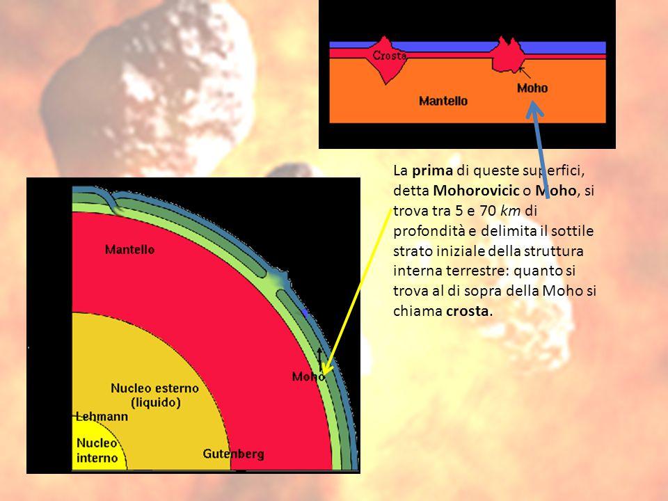 La prima di queste superfici, detta Mohorovicic o Moho, si trova tra 5 e 70 km di profondità e delimita il sottile strato iniziale della struttura interna terrestre: quanto si trova al di sopra della Moho si chiama crosta.