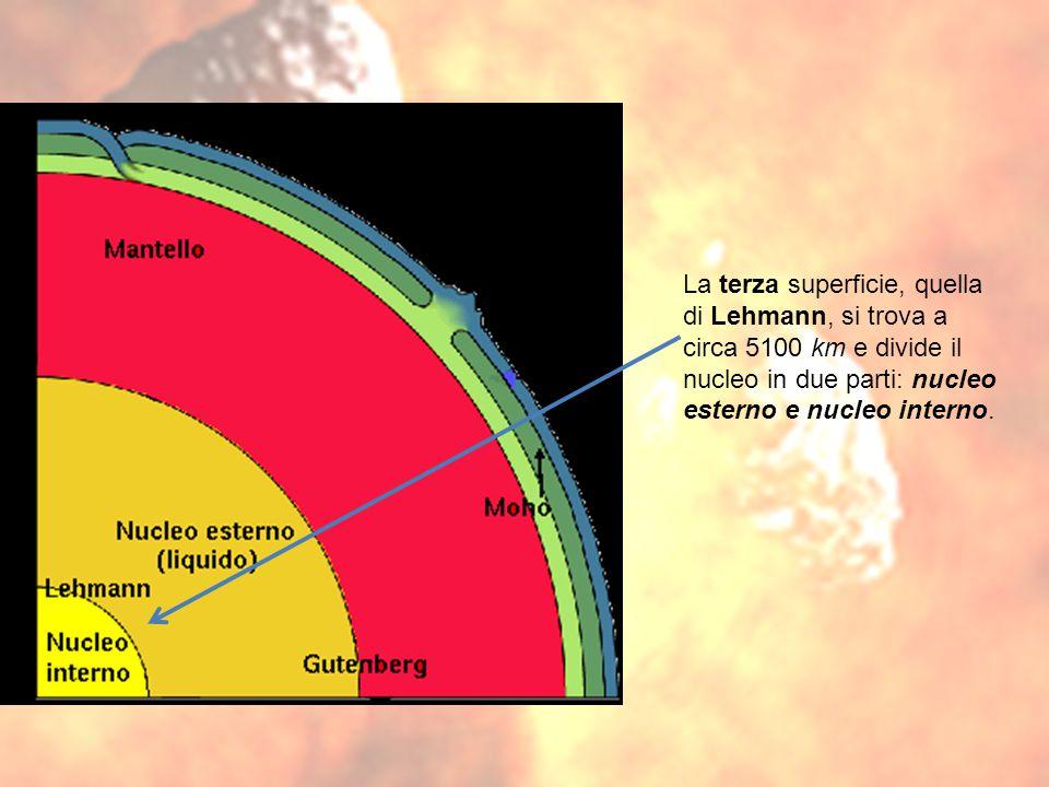 La terza superficie, quella di Lehmann, si trova a circa 5100 km e divide il nucleo in due parti: nucleo esterno e nucleo interno.