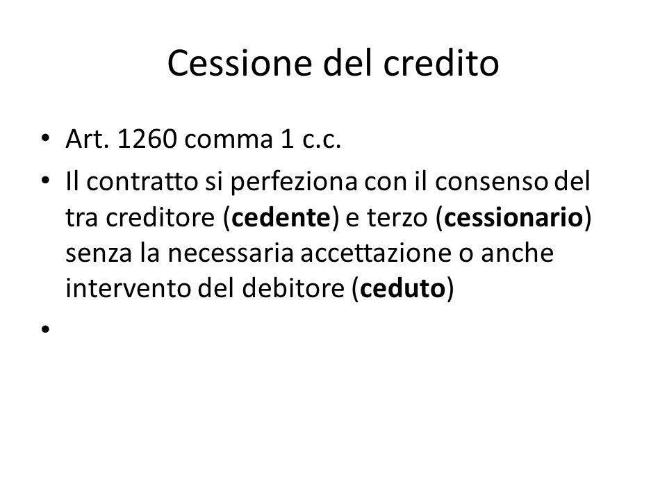Cessione del credito Art. 1260 comma 1 c.c.